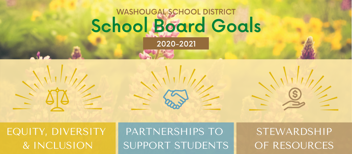 Washougal School District School Board Goals 2020-2021 Equity, Diversity, and Inclusion; Partnerships to Support Students; Stewardship of Resources, with Balance for Equity, two hands shaking for Partnerships, and a hand with a coin on top for Stewardship